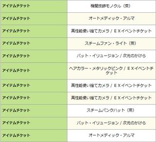 kuji20121103.png